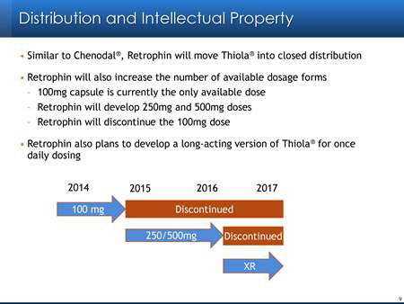 Retrophin-Thiola-License_30-May-2014_slide-9_reduced